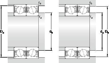 45 mm x 75 mm x 16 mm Calculation factor f2B SKF S7009 CDTP/P4B Lower Torque Precision Bearings